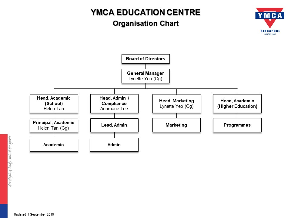 yec-organisation-chart_190901_for-website